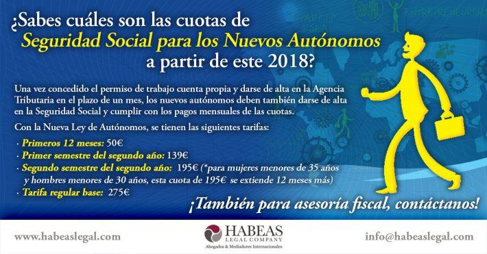 ¿Conoces la fiscalidad de la Nueva ley de Autónomos para Migrantes Emprendedores en España?