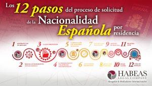Nacionalidad Espanola 12 pasos video cover Habeas Legal 300x169 - Nacionalidad Española