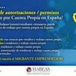 ¿Sabes cuáles son los tipos de permiso de trabajo por Cuenta Propia en España?