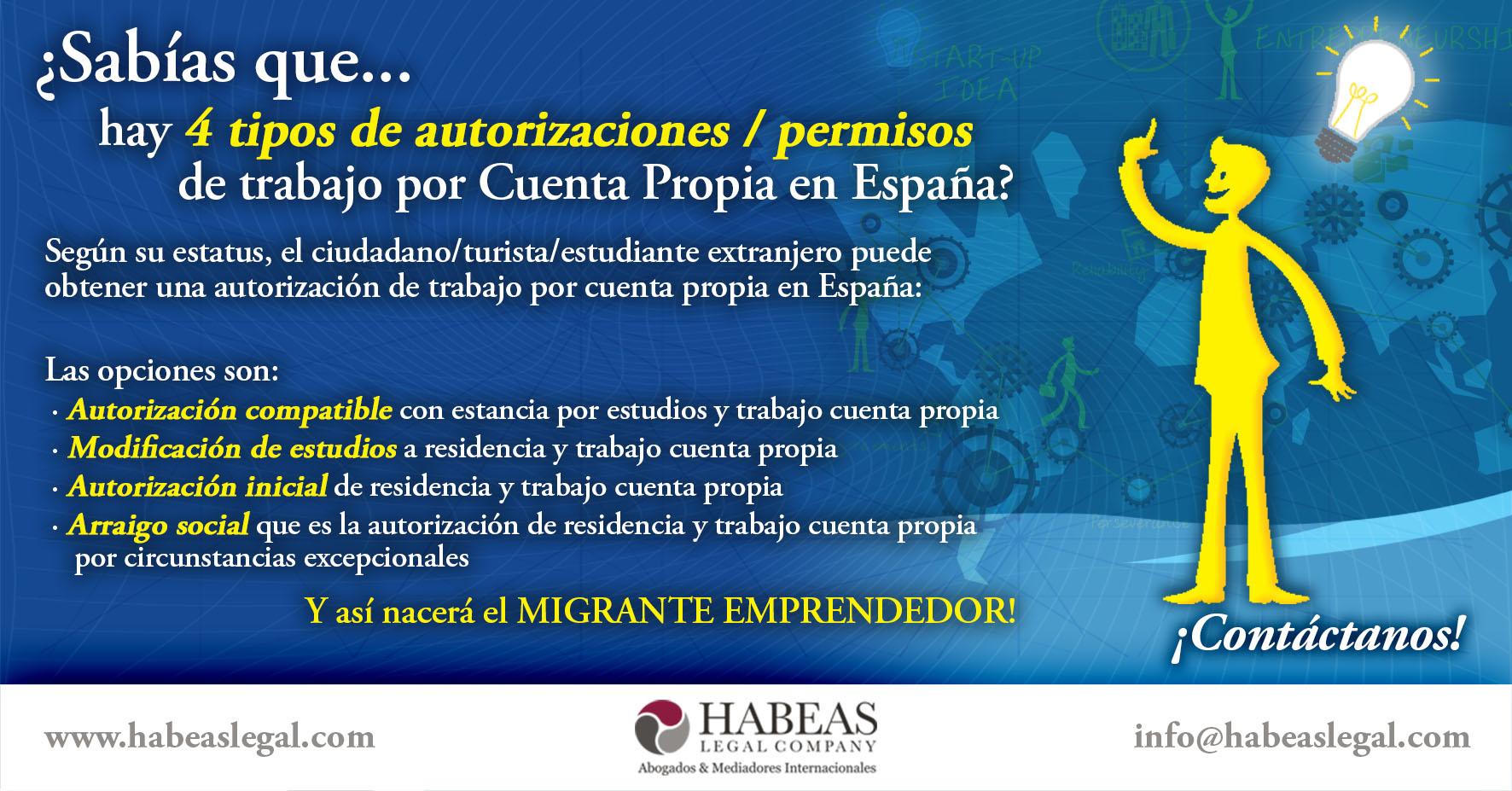 Opciones permisos Migrante Emprendedor - El Migrante Emprendedor