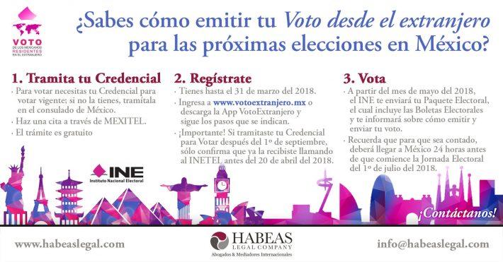 ¿Sabes cómo emitir tu Voto desde el extranjero para las próximas elecciones en México?