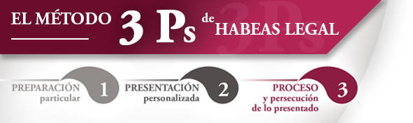metodo 3ps habeas legal firma mail - Reserva de Citas Habeas Legal Company