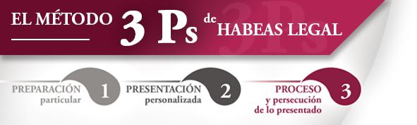 metodo 3ps habeas legal firma mail - Exámenes Nacionalidad Española